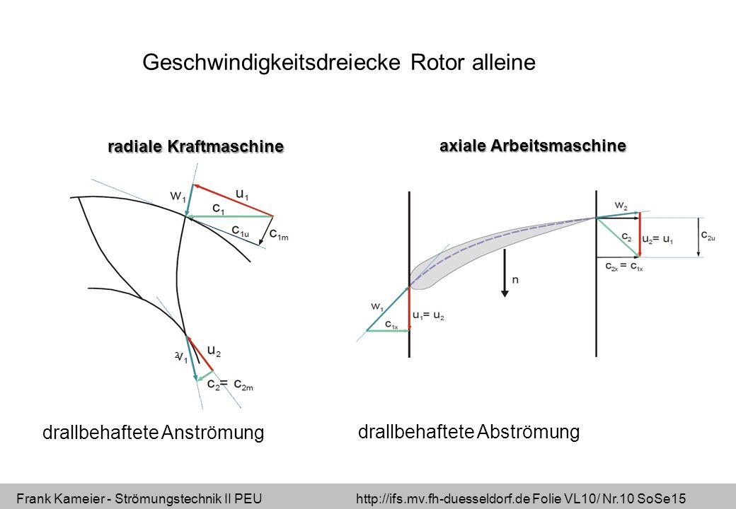 Geschwindigkeitsdreiecke Rotor alleine