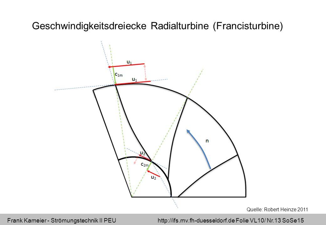 Geschwindigkeitsdreiecke Radialturbine (Francisturbine)