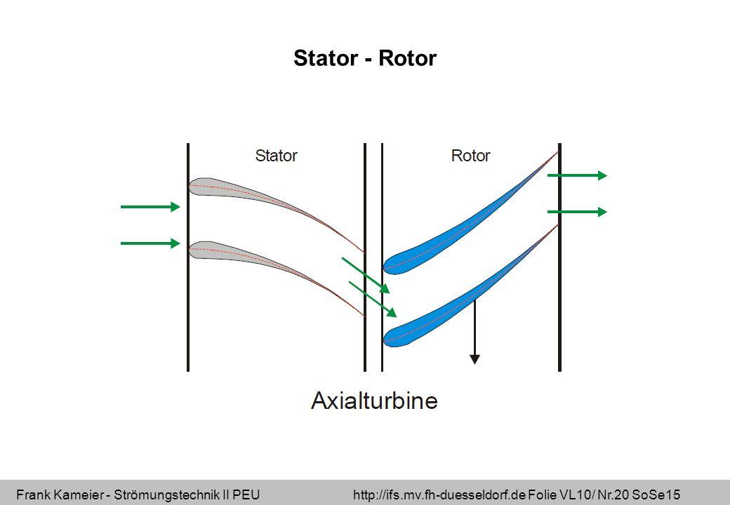 Stator - Rotor