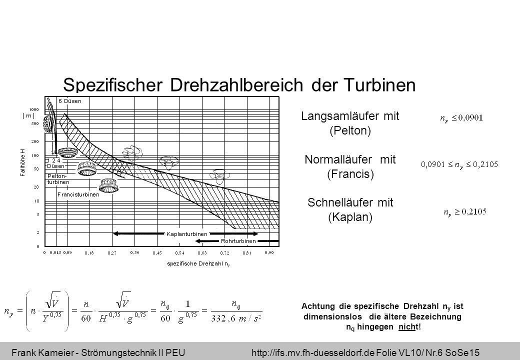 Spezifischer Drehzahlbereich der Turbinen