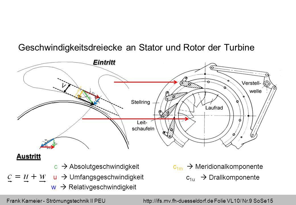 Geschwindigkeitsdreiecke an Stator und Rotor der Turbine