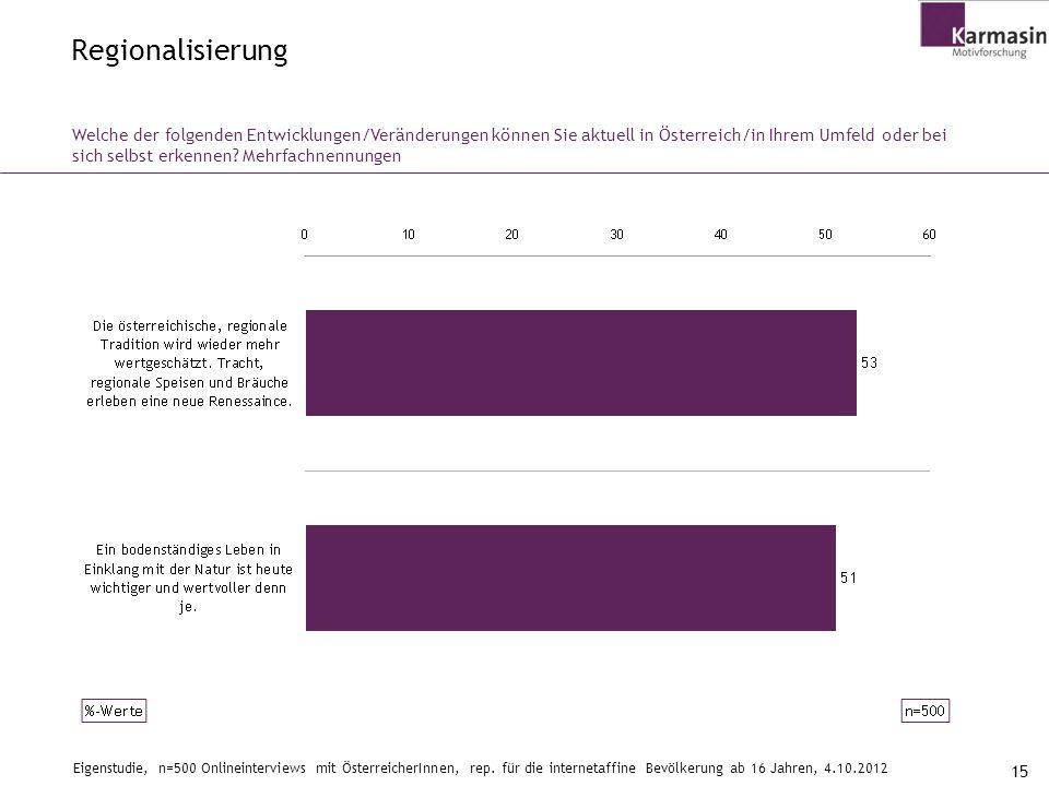 Regionalisierung Welche der folgenden Entwicklungen/Veränderungen können Sie aktuell in Österreich/in Ihrem Umfeld oder bei.