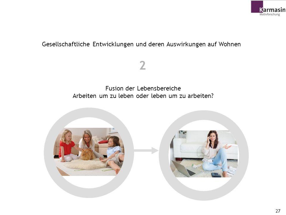 2 Gesellschaftliche Entwicklungen und deren Auswirkungen auf Wohnen