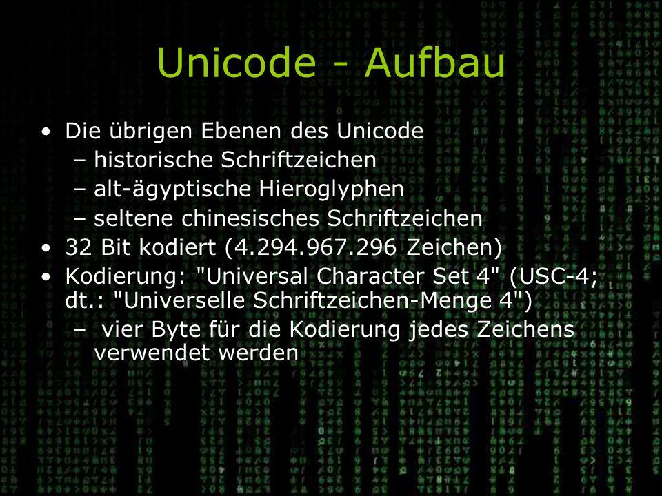 Unicode - Aufbau Die übrigen Ebenen des Unicode