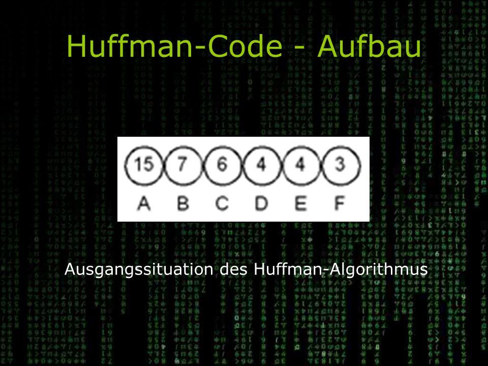 Ausgangssituation des Huffman-Algorithmus