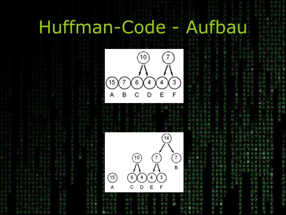 Huffman-Code - Aufbau