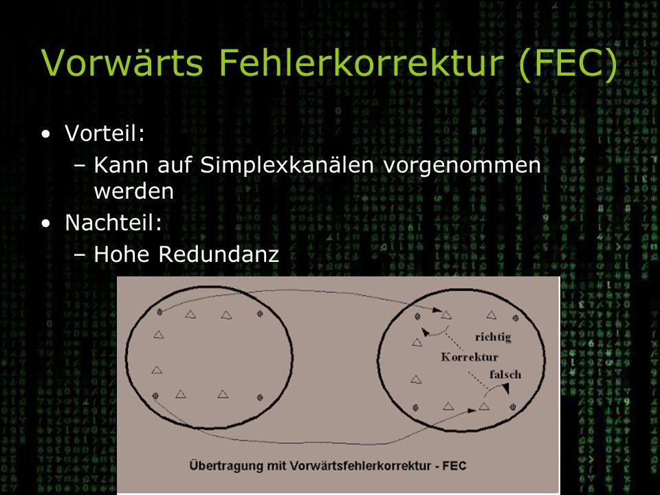 Vorwärts Fehlerkorrektur (FEC)