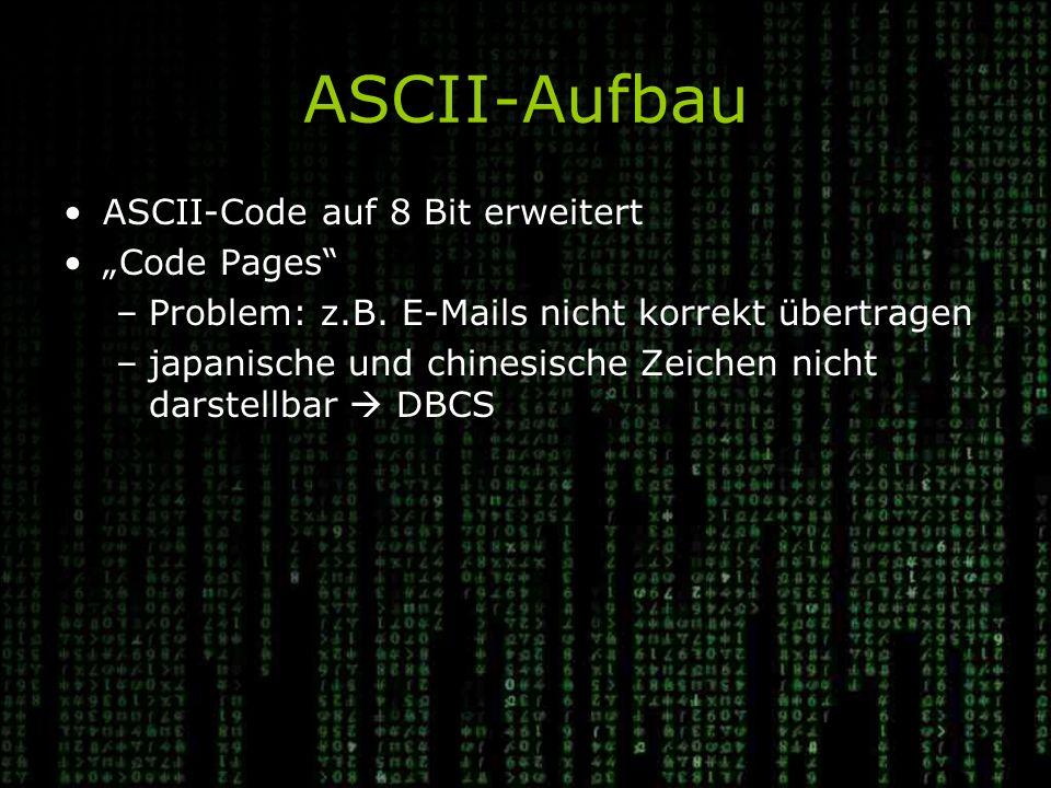 """ASCII-Aufbau ASCII-Code auf 8 Bit erweitert """"Code Pages"""