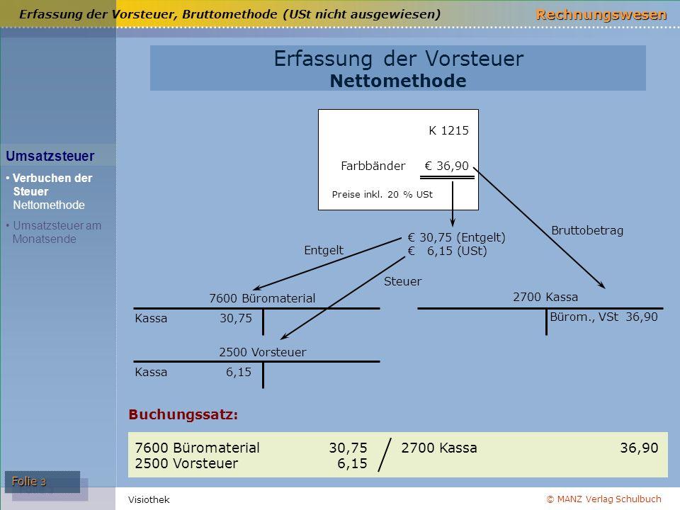 Erfassung der Vorsteuer, Bruttomethode (USt nicht ausgewiesen)