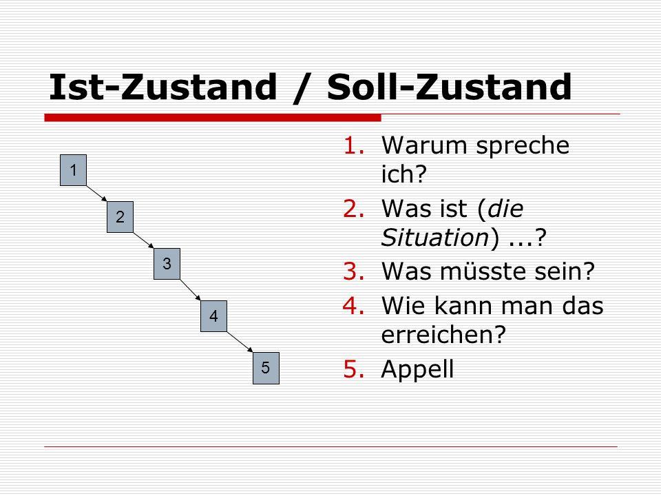 Ist-Zustand / Soll-Zustand