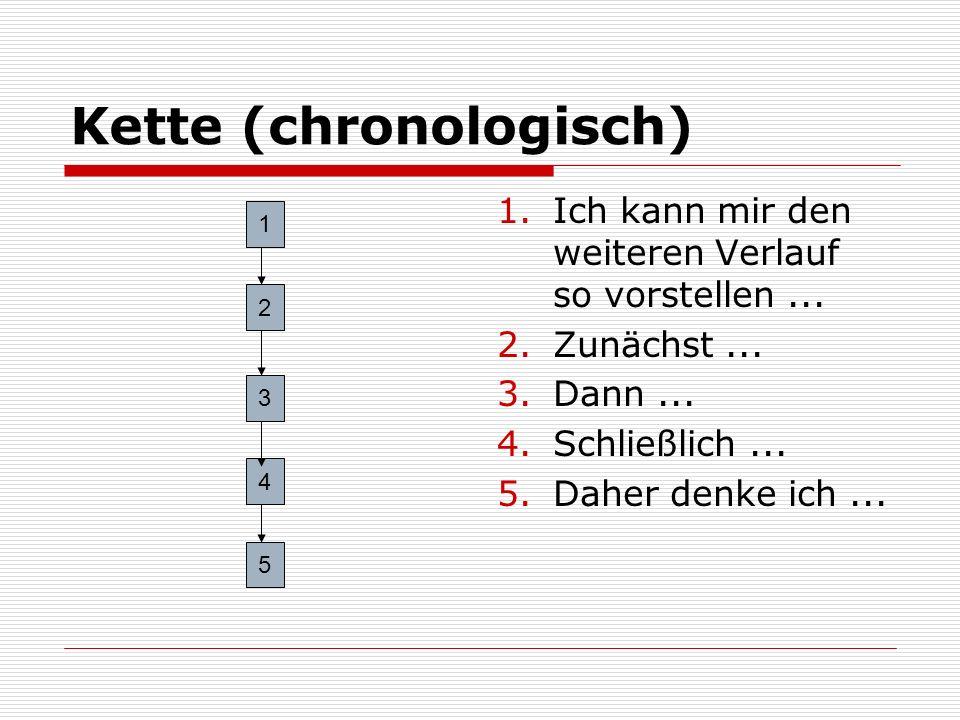 Kette (chronologisch)
