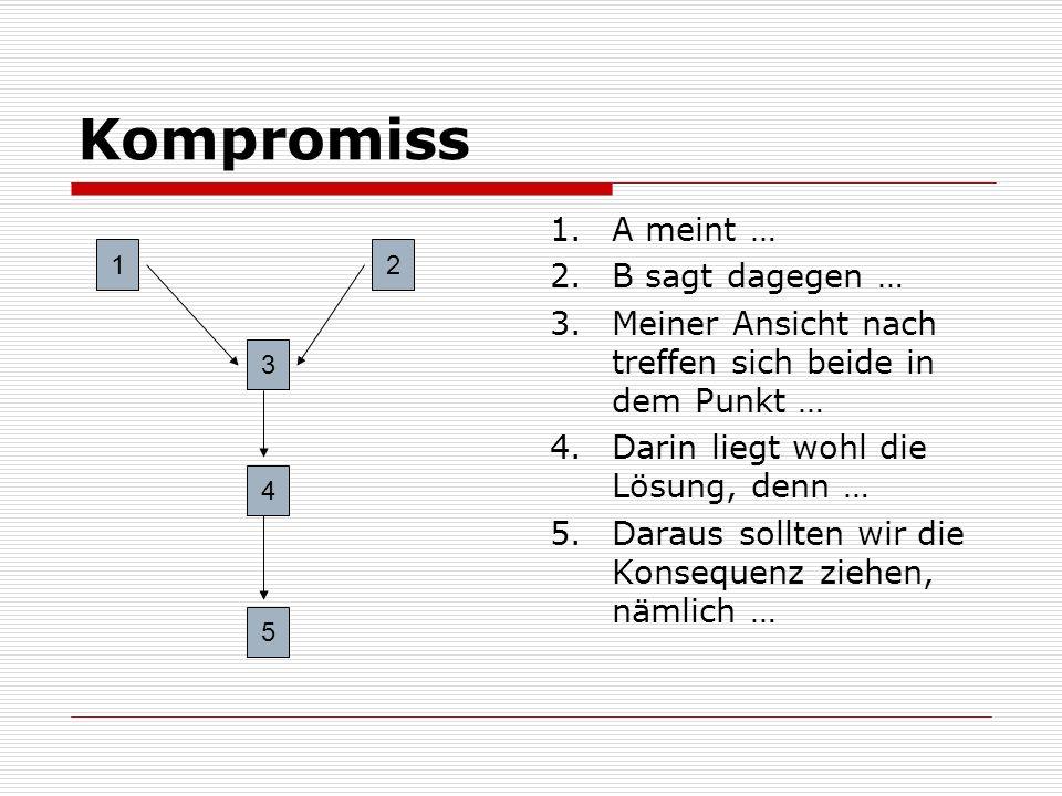 Kompromiss A meint … B sagt dagegen …