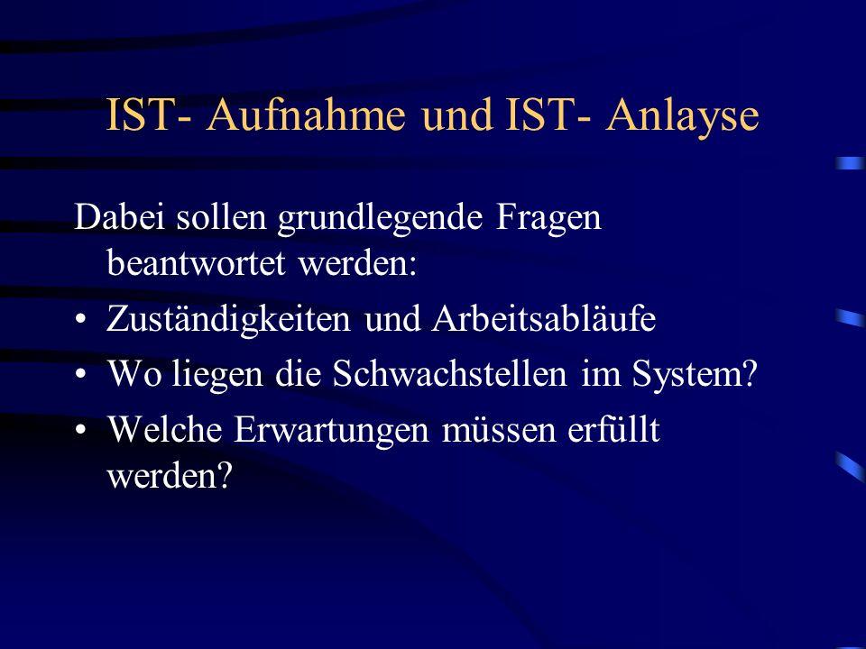 IST- Aufnahme und IST- Anlayse