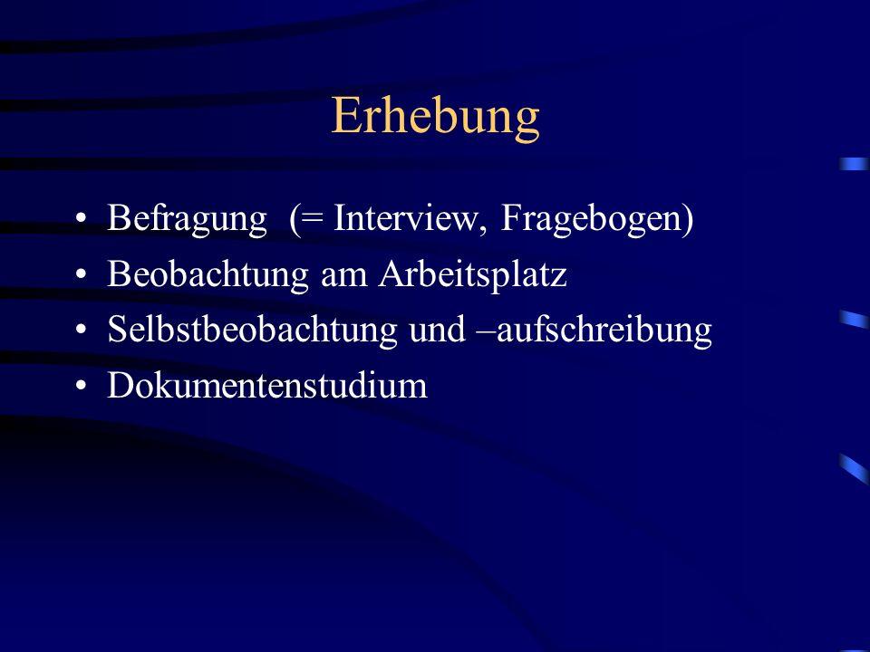 Erhebung Befragung (= Interview, Fragebogen)