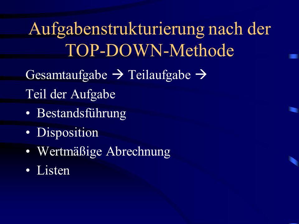 Aufgabenstrukturierung nach der TOP-DOWN-Methode