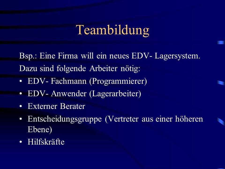 Teambildung Bsp.: Eine Firma will ein neues EDV- Lagersystem.