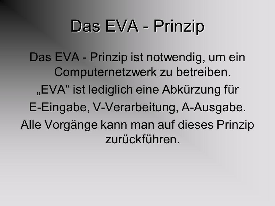 """Das EVA - Prinzip Das EVA - Prinzip ist notwendig, um ein Computernetzwerk zu betreiben. """"EVA ist lediglich eine Abkürzung für."""