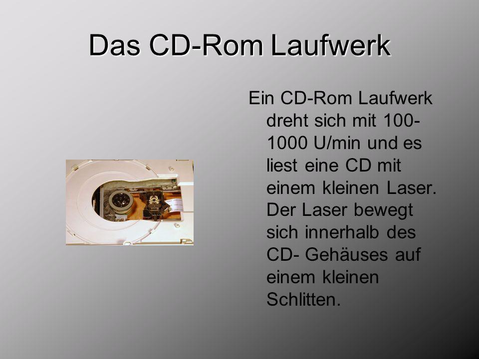 Das CD-Rom Laufwerk