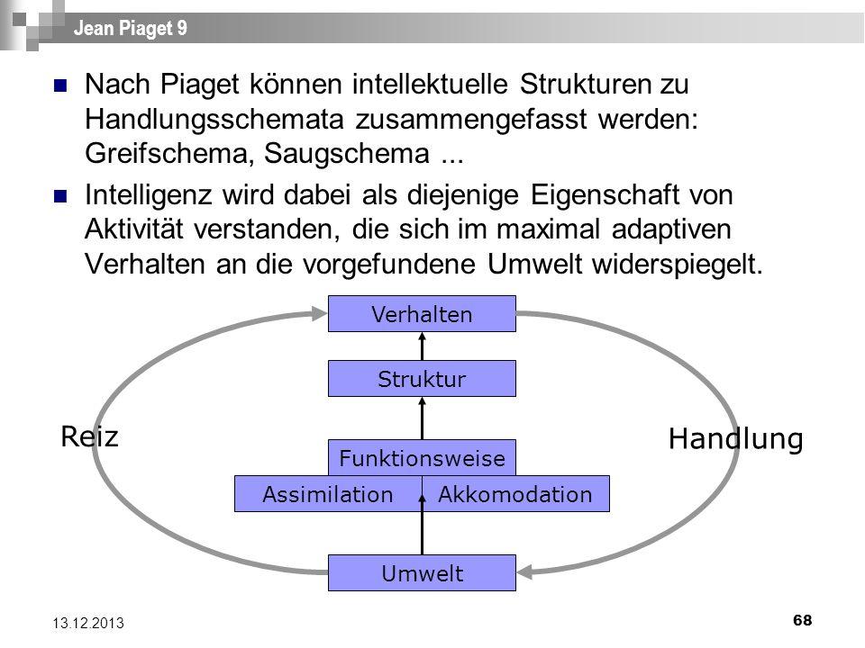 21.03.2017 Jean Piaget 9. Nach Piaget können intellektuelle Strukturen zu Handlungsschemata zusammengefasst werden: Greifschema, Saugschema ...