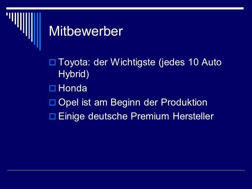 Mitbewerber Toyota: der Wichtigste (jedes 10 Auto Hybrid) Honda