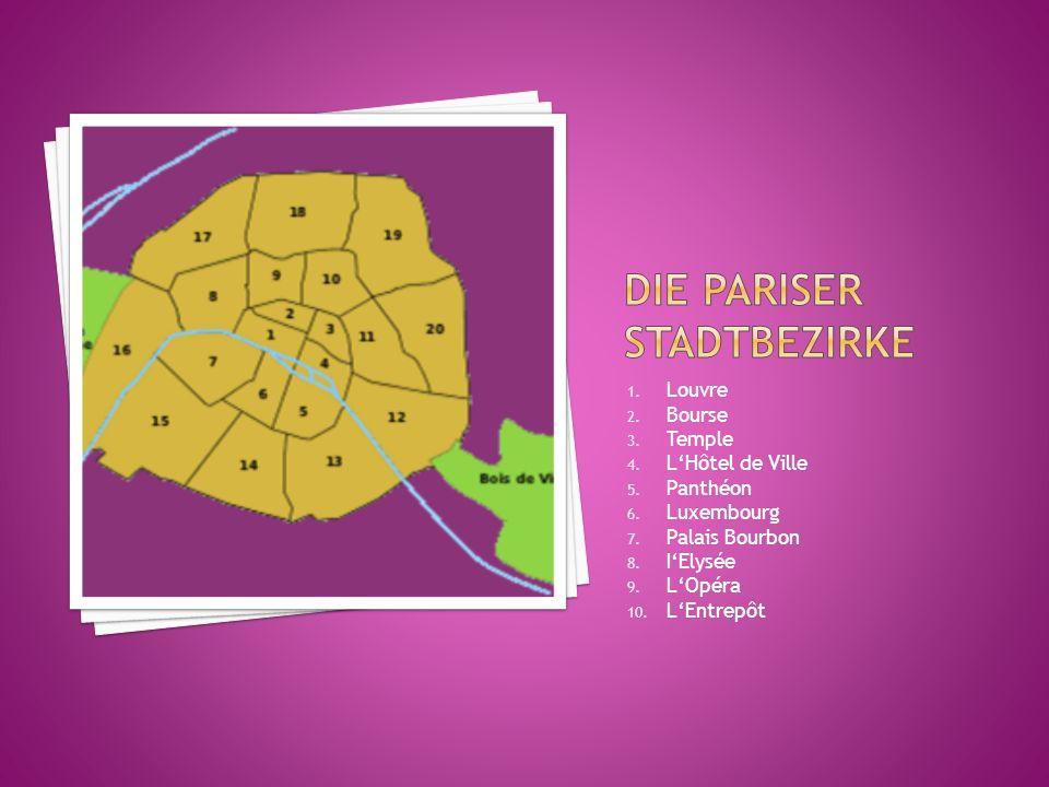 Die Pariser Stadtbezirke