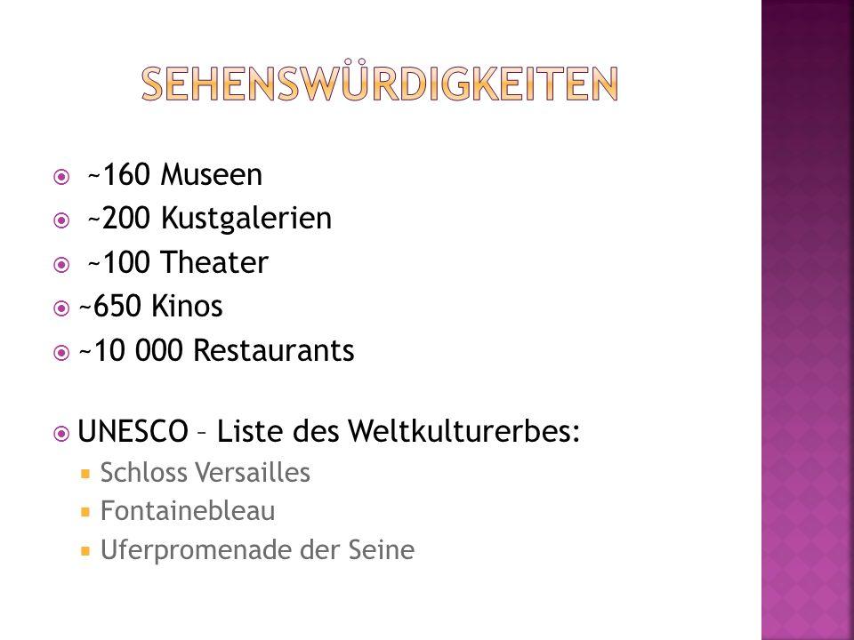 Sehenswürdigkeiten ~160 Museen ~200 Kustgalerien ~100 Theater