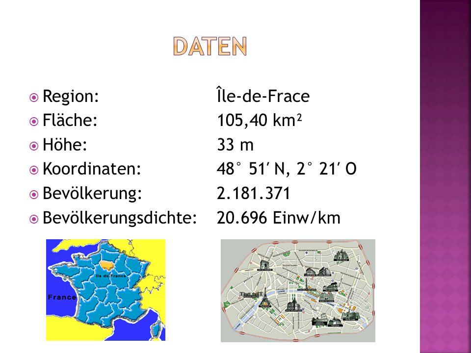 Daten Region: Île-de-Frace Fläche: 105,40 km² Höhe: 33 m