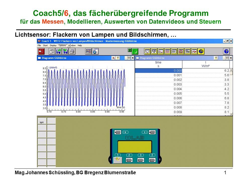 Coach5/6, das fächerübergreifende Programm für das Messen, Modellieren, Auswerten von Datenvideos und Steuern