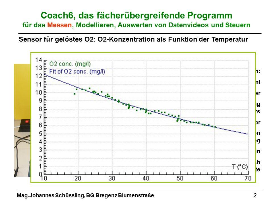 Coach6, das fächerübergreifende Programm für das Messen, Modellieren, Auswerten von Datenvideos und Steuern