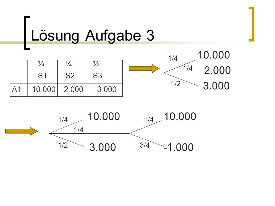 Lösung Aufgabe 3 1/4 10.000. 1/4 2.000. 1/2 3.000. 1/4 10.000 1/4 10.000. 1/4.
