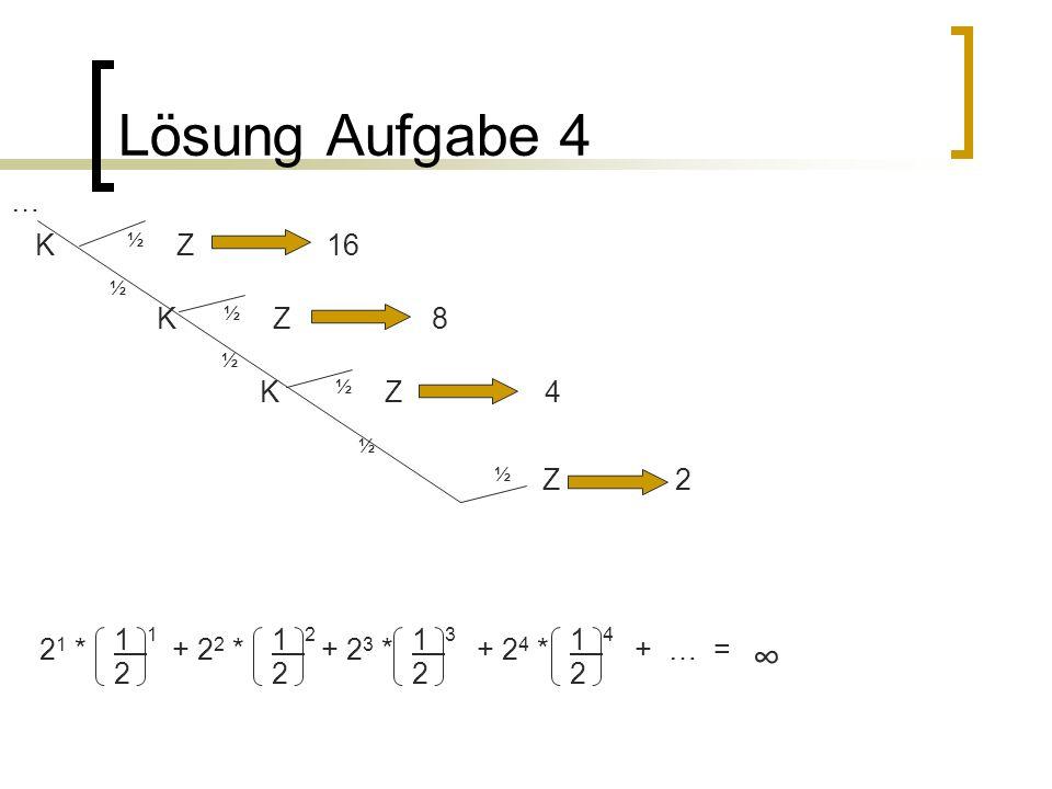 Lösung Aufgabe 4 ∞ … K ½ Z 16 ½ K ½ Z 8 K ½ Z 4 ½ Z 2 1 1 2 1 2 2 1 3