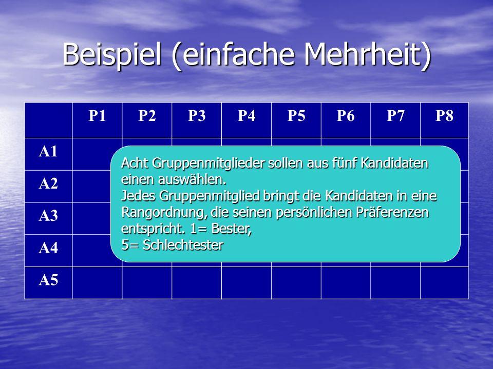 Beispiel (einfache Mehrheit)