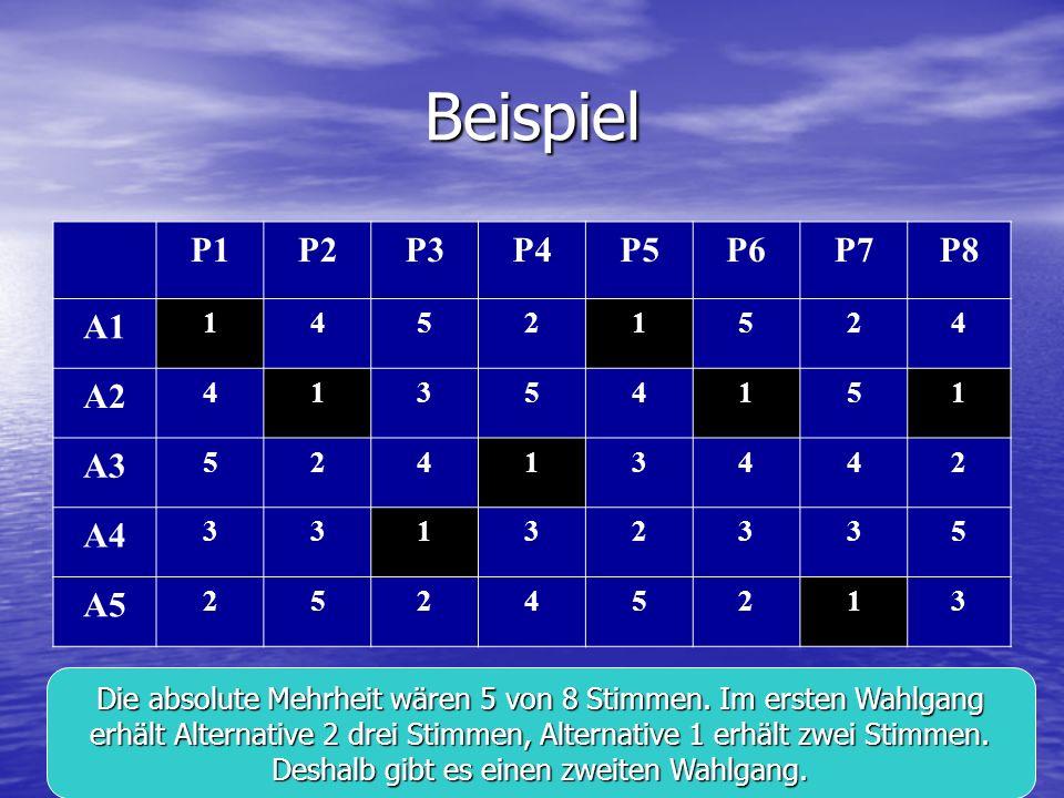 Beispiel P1 P2 P3 P4 P5 P6 P7 P8 A1 A2 A3 A4 A5 1 4 5 2 3