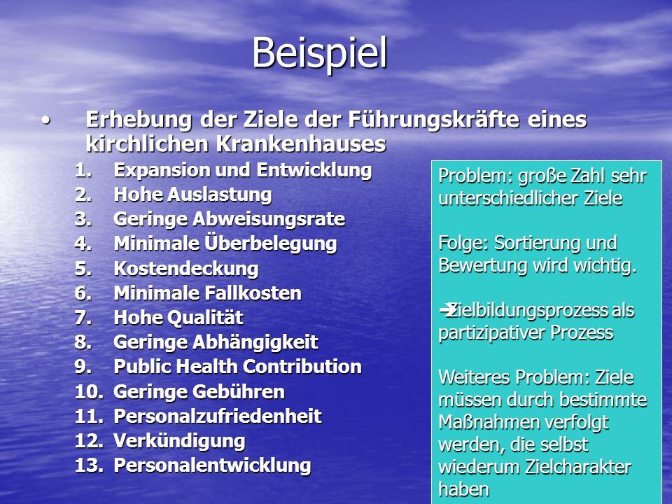 Beispiel Erhebung der Ziele der Führungskräfte eines kirchlichen Krankenhauses. 1. Expansion und Entwicklung.