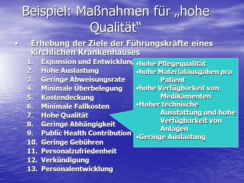 """Beispiel: Maßnahmen für """"hohe Qualität"""
