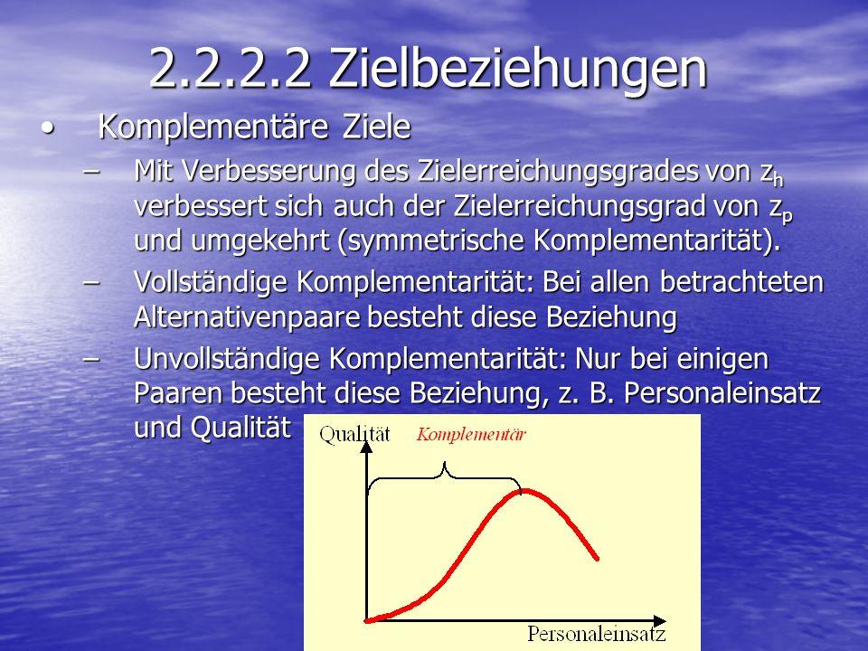 2.2.2.2 Zielbeziehungen Komplementäre Ziele