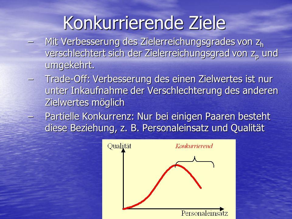 Konkurrierende Ziele Mit Verbesserung des Zielerreichungsgrades von zh verschlechtert sich der Zielerreichungsgrad von zp und umgekehrt.