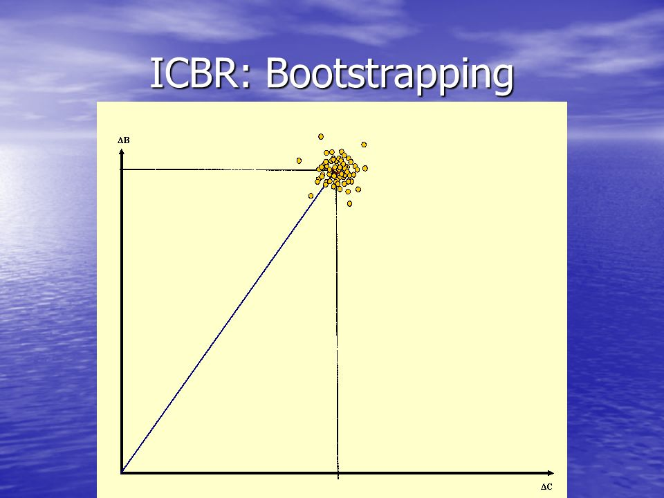 ICBR: Bootstrapping