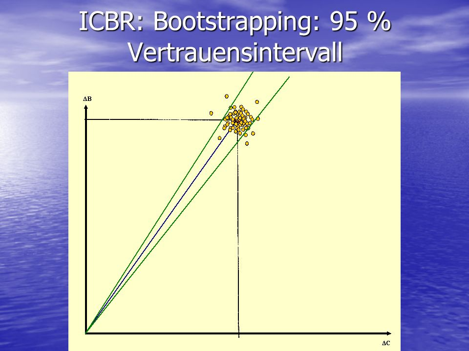 ICBR: Bootstrapping: 95 % Vertrauensintervall