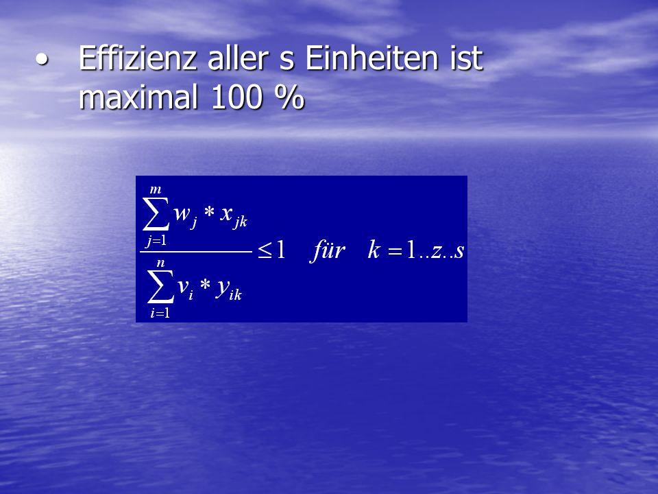 Effizienz aller s Einheiten ist maximal 100 %