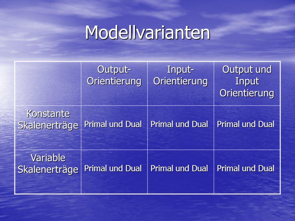 Modellvarianten Output-Orientierung Input-Orientierung