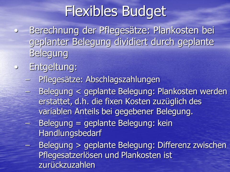 Flexibles Budget Berechnung der Pflegesätze: Plankosten bei geplanter Belegung dividiert durch geplante Belegung.