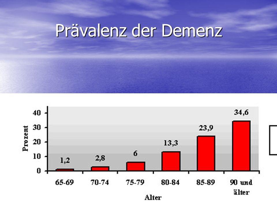 Prävalenz der Demenz