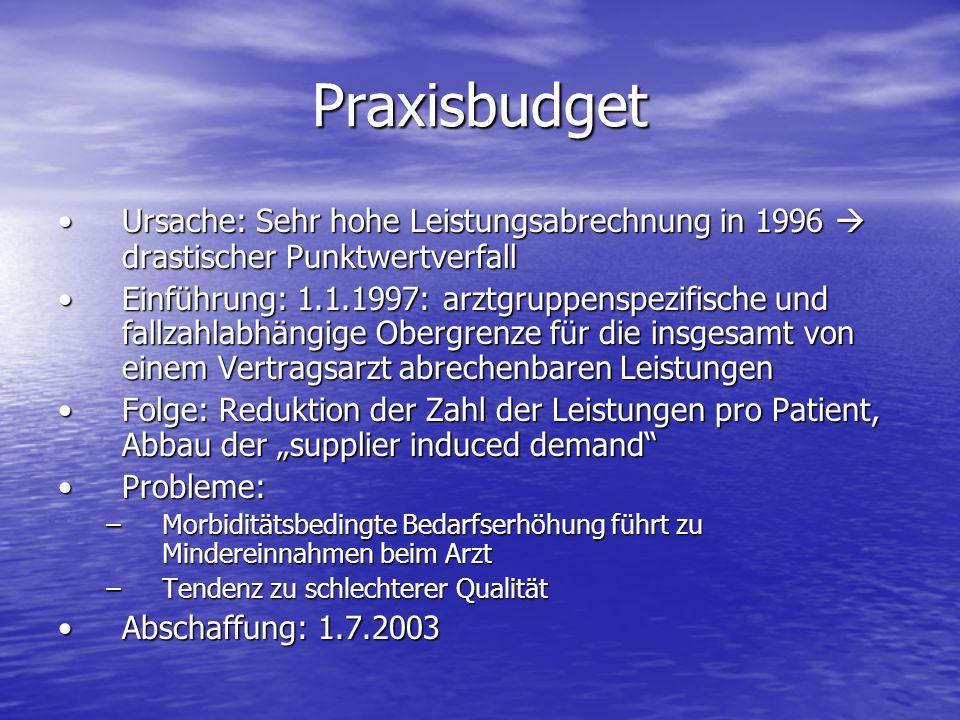 Praxisbudget Ursache: Sehr hohe Leistungsabrechnung in 1996  drastischer Punktwertverfall.