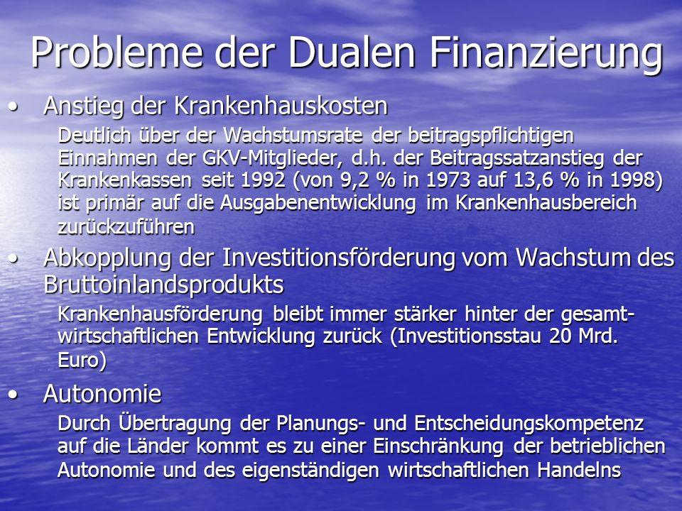 Probleme der Dualen Finanzierung