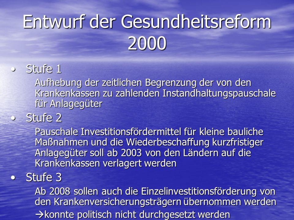 Entwurf der Gesundheitsreform 2000