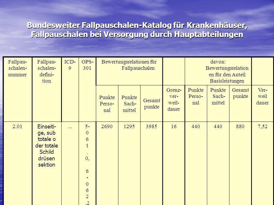 Bundesweiter Fallpauschalen-Katalog für Krankenhäuser, Fallpauschalen bei Versorgung durch Hauptabteilungen
