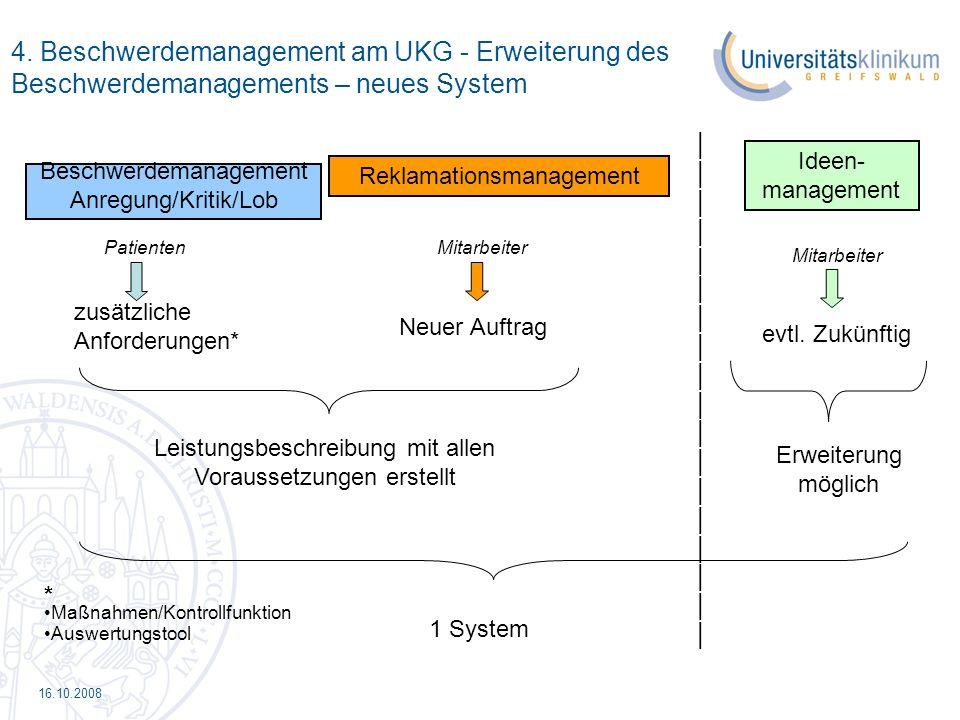 4. Beschwerdemanagement am UKG - Erweiterung des Beschwerdemanagements – neues System