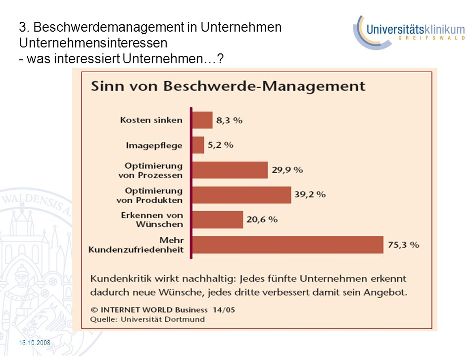 3. Beschwerdemanagement in Unternehmen Unternehmensinteressen - was interessiert Unternehmen…