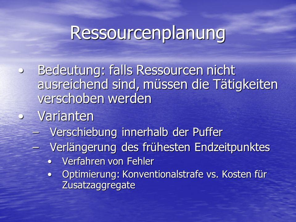 Ressourcenplanung Bedeutung: falls Ressourcen nicht ausreichend sind, müssen die Tätigkeiten verschoben werden.